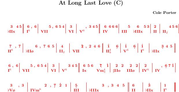 Jazz Standards in Rousseau Notation