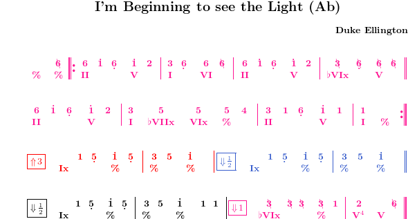 As Long As I Can See The Light Chords Gauranimightywindfo